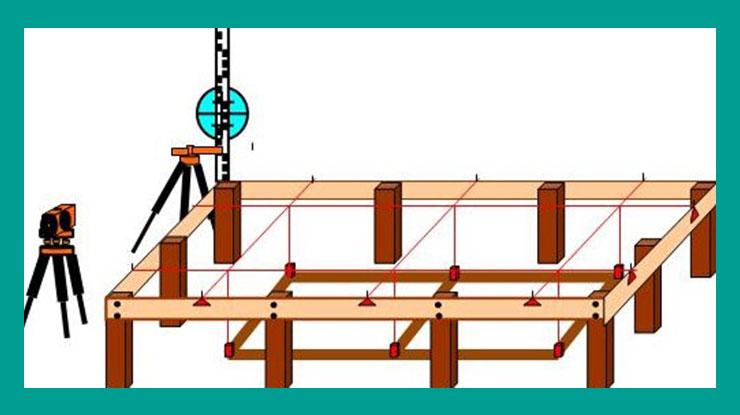 Gambar Bowplank 1