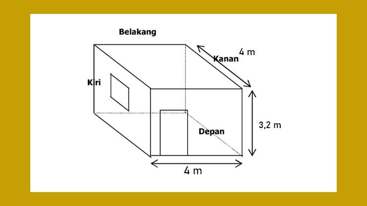 Rumus Perhitungan Borongan Cat Tembok